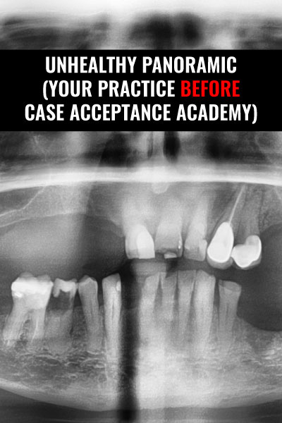 Your Practice Before Case Acceptance Academy